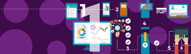 Have the Right Analytical Tools - Clever Marketing, Digital marketing Agency, Hampshire
